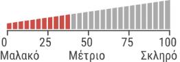 Linea Strom CLASSIC SOFT