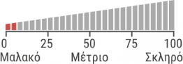 Linea Strom SERENITY