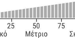 Linea Strom UTOPIA