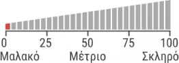 Linea Strom DELUX